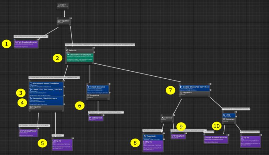 drone behavior tree